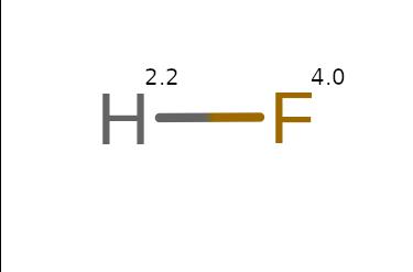 Elektroujemność we fluorowodorze (HF)