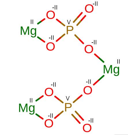 Stopnie utlenienia w Mg3(PO4)2