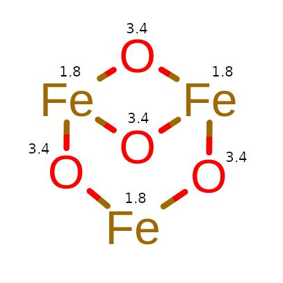 Elektroujemność Fe3O4